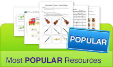 most popular resources