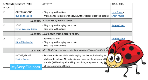 Minibeasts Music Lesson Plan