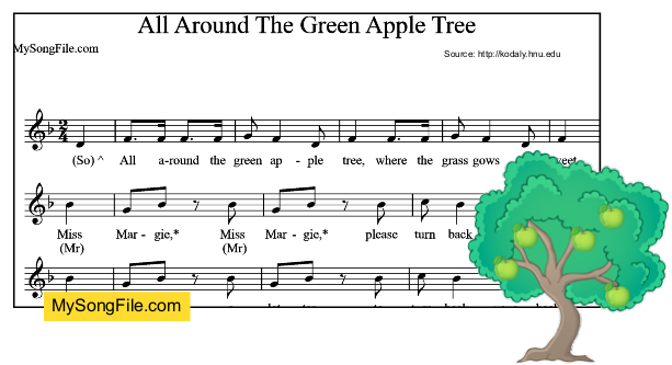 All Around The Green Apple Tree